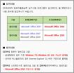 컴퓨터활용능력 실기시험 MS-Office 버전, 필기시험 소프트웨어 버전 변경 안내 (2018년부터 적용)