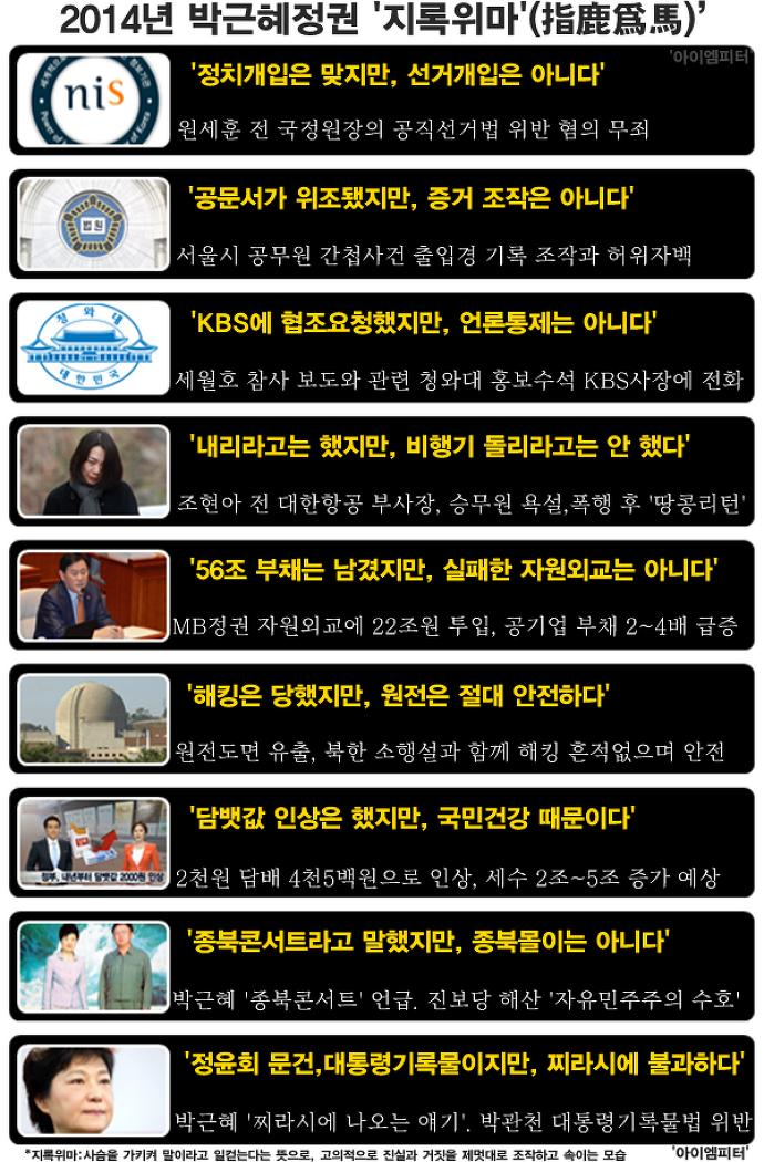 올해의 사자성어 '지록위마' 박근혜정권과 딱..