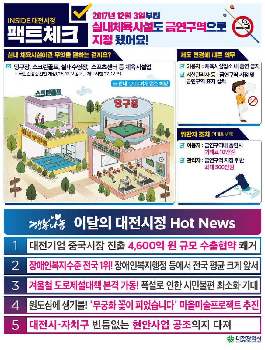 2017.12월 대전시정 핫뉴스(장애인복지수준 전국 1위 등)
