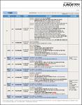 2011년형 라세티 프리미어 가격표(큰 이미지)
