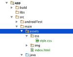 [android] 안드로이드 Assets 폴더 내에 html을 넣고 리소스,코드들 css, img, js 등등 를 상대경로로 사용하기