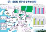 메트로밴쿠버 부동산(2018년 5월기준)