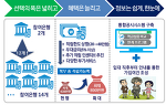 군인적금-국군병사 전용 월40만원, 최대 890만원 수령