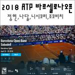 2018 ATP 바르셀로나오픈 프리뷰 대진표/경기시간/중계 정현출전