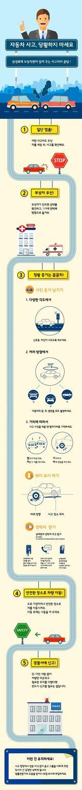 [인포그래픽] 자동차 사고 대처법! 자동차 사고 처리? 이렇게 하세요!