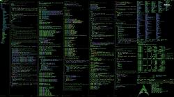 Linux - vi편집기 사용법