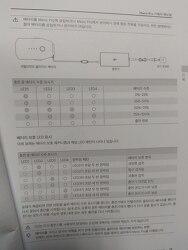 매빅프로 배터리 충전량 확인 방법