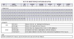 대한검정회 한자시험 성적발표(제73회차)
