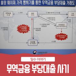 서울세관 4000억대 무역범죄 적발