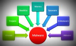 크라임웨어 [Crimeware]