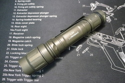 Surefire LX2 Lumamax Flashlight