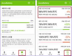 AccuBattery 배터리 앱 - 배터리 수명을 보호하고, 사용량 정보를 표시하며, 배터리 용량 (mAh) 을 과학적으로 측정