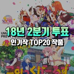 2018년 2분기 일본 애니메이션 인기 추천 투표 순위 TOP20 작품 정리