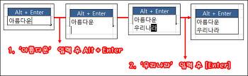 [엑셀기초] 엑셀 줄바꾸기 (Alt+Enter, 텍스트 줄 바꾸기) by Y