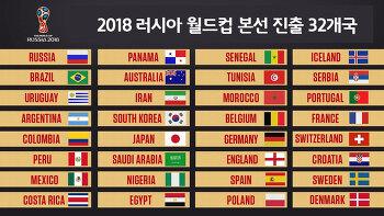2018 러시아 월드컵 조추첨방식 및 일정 및 한국 조편성 최상 시나리오