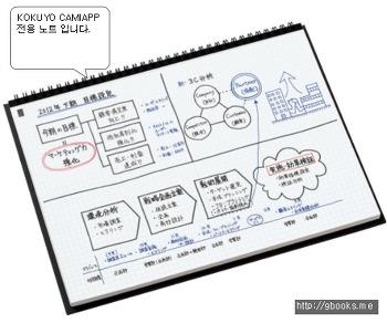 KOKUYO CAMIAPP 메모의 필수품 (에버노트 연동)