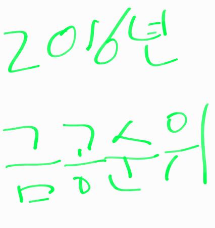 2016년 금융 공기업 최신 순위