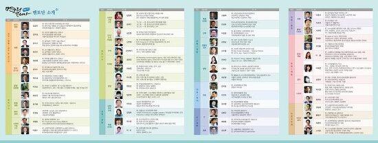 멘토링 코리아 2013
