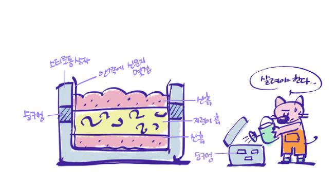 [비전화수기공모] 지렁이 기르기 / 황지현