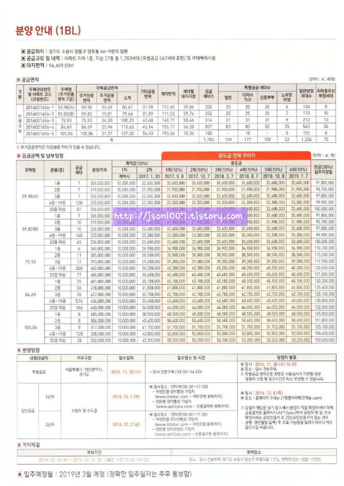 수원 영통 아이파크캐슬 모델하우스 다녀오다!!..