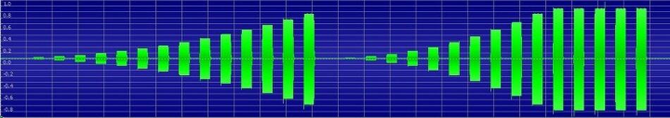 마비노기 타악기 소리 크기에 대한 데이터 측정
