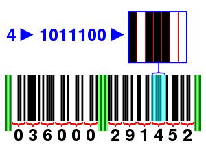 UPC 코드 예제