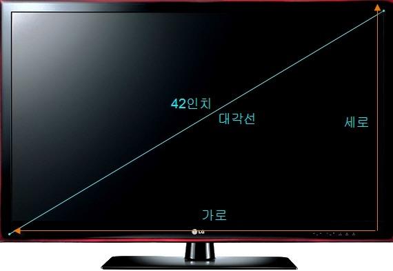 Text Cube : TV(모니터) 크기 인치 상식::블로그 에쎄이