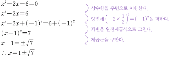 완전제곱식을 이용한 이차방정식의 풀이