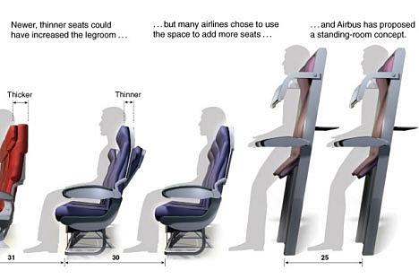 에어버스가 제안한 입석 좌석 디자인