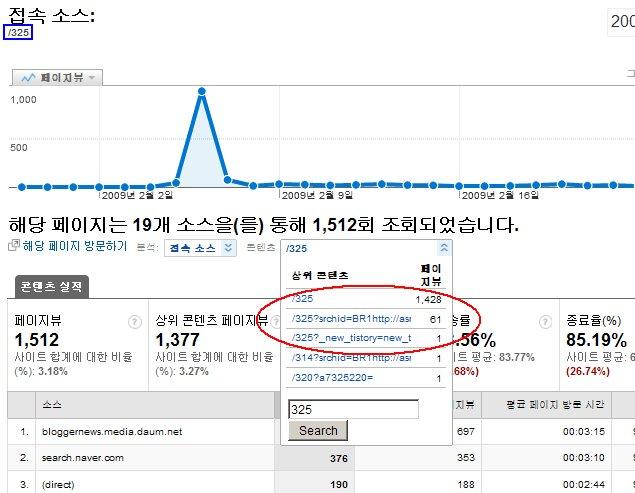 구글 통계 분석의 주소 부분