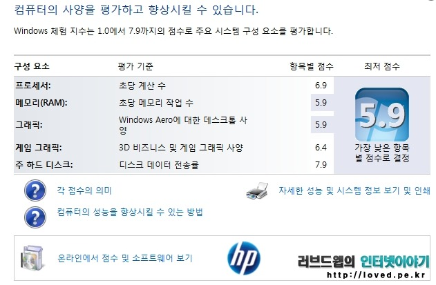 스펙터XT 울트라북 HP 울트라북 엔비 13-2012TU 윈도우 점수