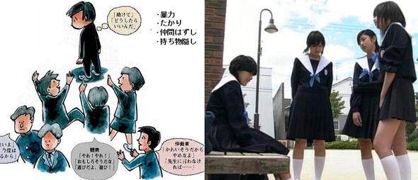 이지메는 나와 다른 모습을 인정하기 싫어하는 일본인의 속내일 수도..