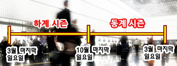 항공 스케줄은 하계와 동계로 나뉘어 운영된다.