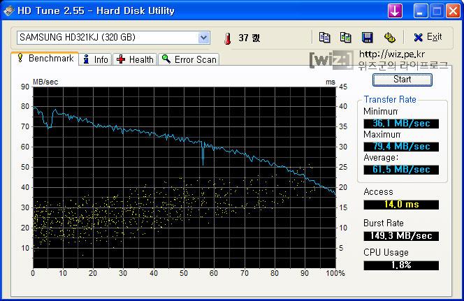 HD321KJ 성능 테스트