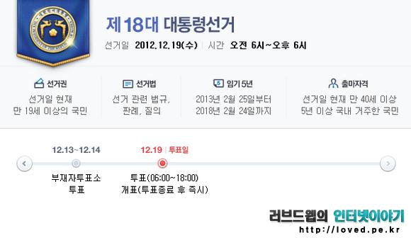 18대 대통령 선거 투표 시간