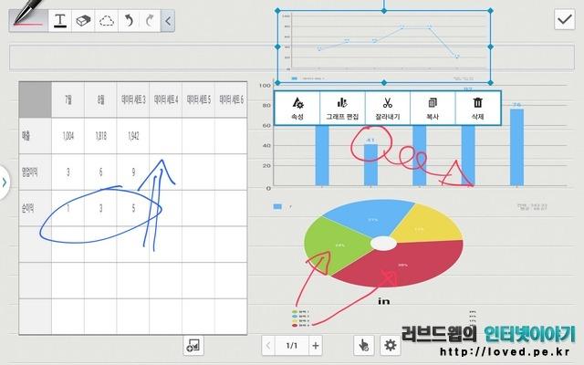 갤럭시노트 10.1 2014 이지 챠트 그래프 차트 만들기