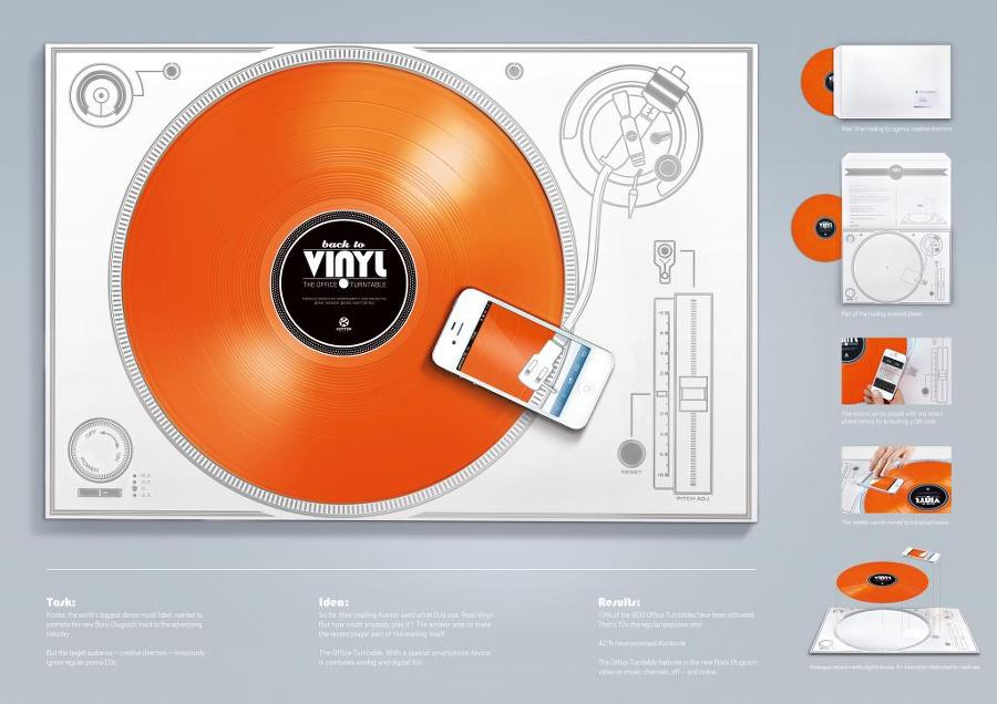 Kontor Records - Back to Vinyl