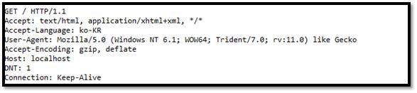 HTTP 프로토콜