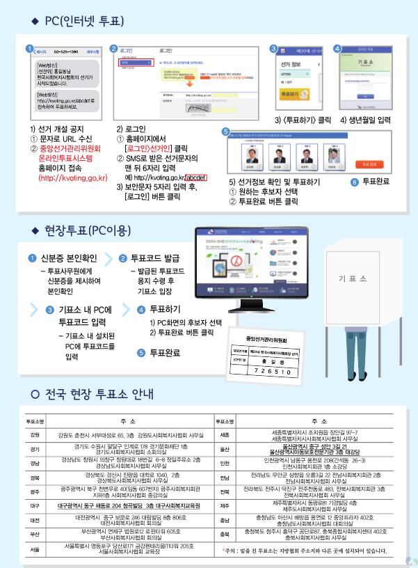 PC_[한사협 선거 투표 참여방법] 제20대 한국사회복지사협회장 선거 투표안내문