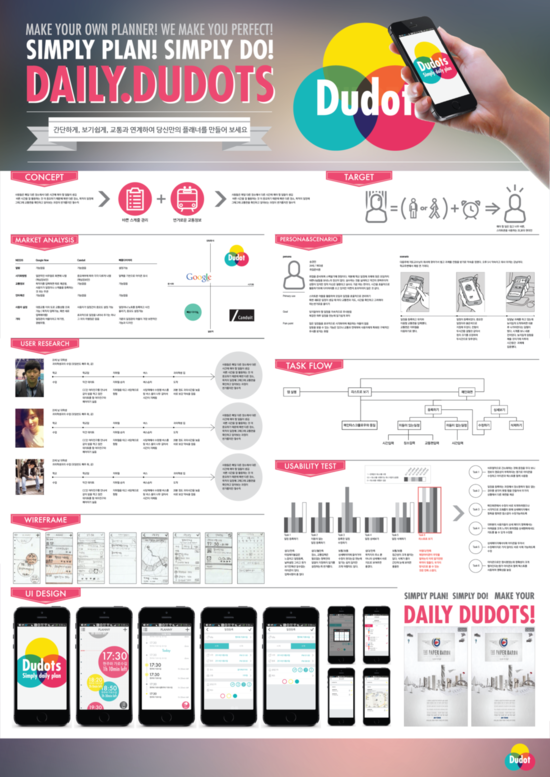 Visual & Media Design :: [UX 스튜디오1]기말 크리틱