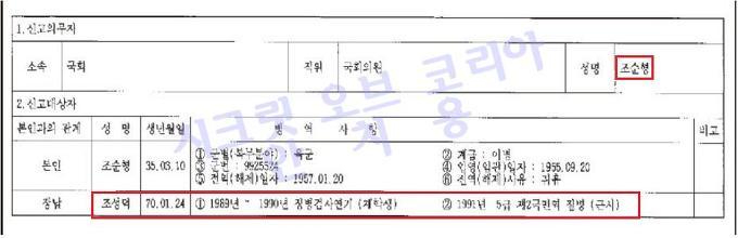 미스터 쓴소리 조순형-야당대표 문희상-전대표 김진표 아들들 줄줄이 병역면제