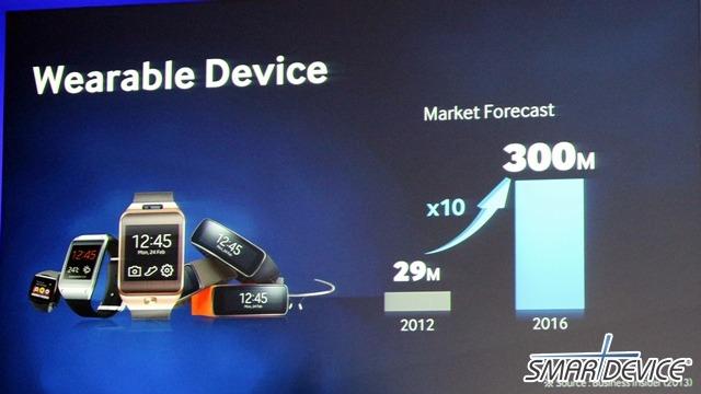 EAR FIT, gear2, wearable, 삼성, 삼성전자, 기어, 기어 2, 기어 핏, 기어 피트, 삼성 기어 2, 삼성기어2, 삼성기어핏, 웨어러블, 웨어러블기기,