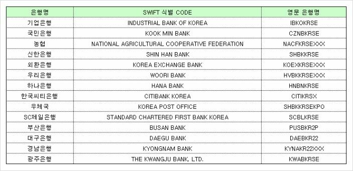 equity bank swift code - softwaremonster info