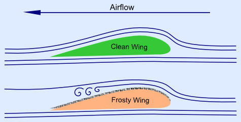 Anti Frost Car Windscreen Cover Ebay