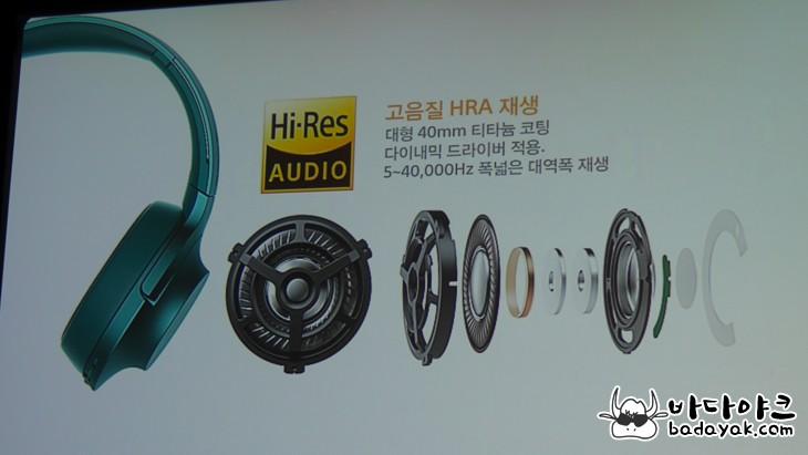 휴대용 무선 스피커 소니 h.ear go