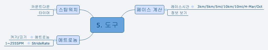 5. 도구 메뉴
