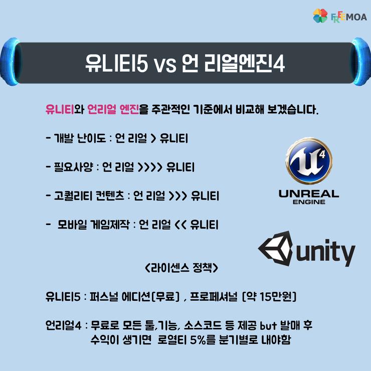 유니티5 VS 언리얼엔진4