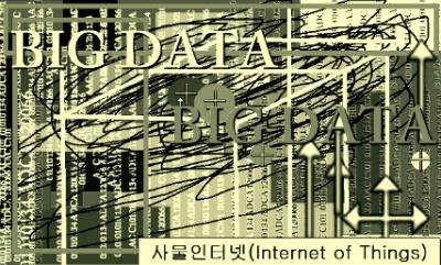 사물인터넷과 Ffuture home