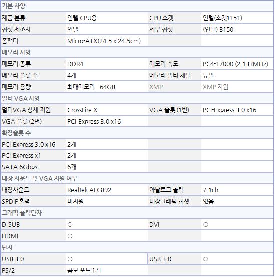 ASRock B150M Pro4 스펙