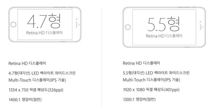 아이폰5se, 루머, 스펙, 도면